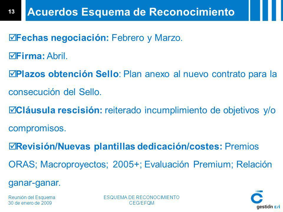 Reunión del Esquema 30 de enero de 2009 ESQUEMA DE RECONOCIMIENTO CEG/EFQM 13 Acuerdos Esquema de Reconocimiento Fechas negociación: Febrero y Marzo.