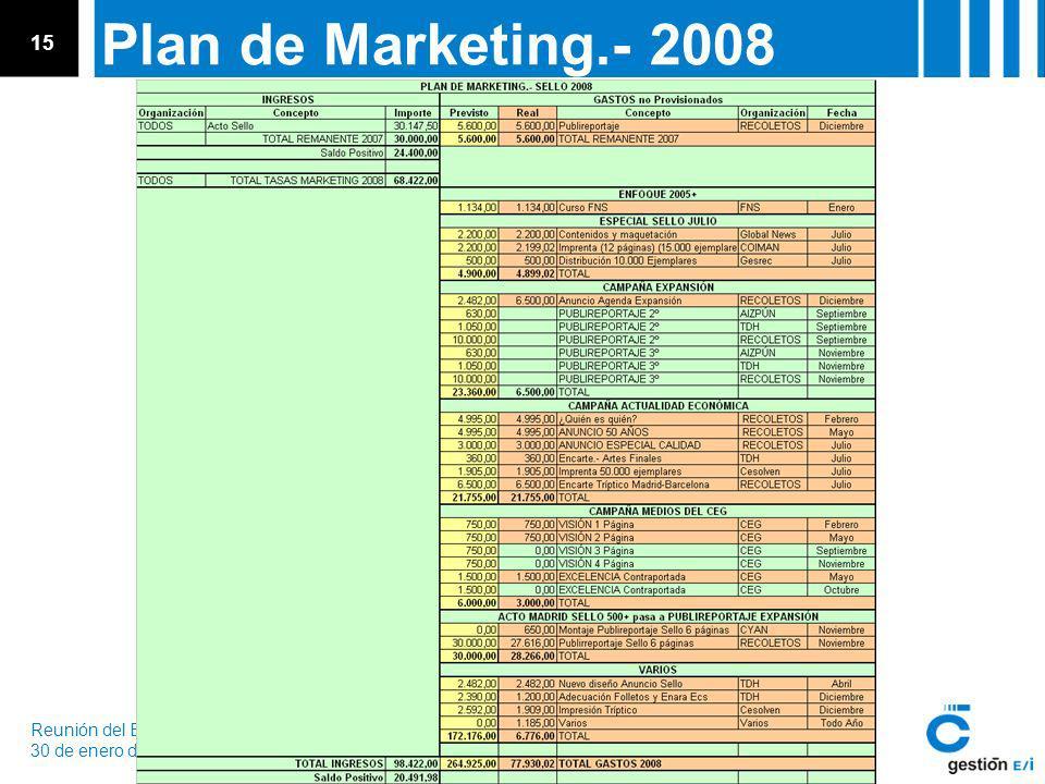 Reunión del Esquema 30 de enero de 2009 ESQUEMA DE RECONOCIMIENTO CEG/EFQM 15 Plan de Marketing.- 2008