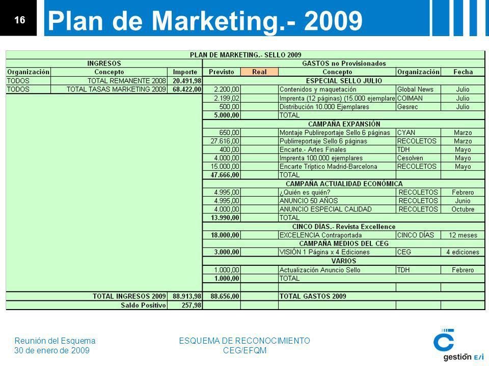 Reunión del Esquema 30 de enero de 2009 ESQUEMA DE RECONOCIMIENTO CEG/EFQM 16 Plan de Marketing.- 2009