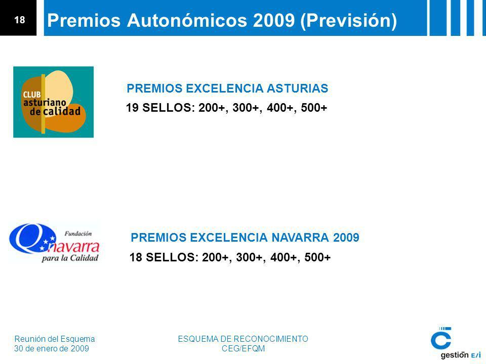 Reunión del Esquema 30 de enero de 2009 ESQUEMA DE RECONOCIMIENTO CEG/EFQM 18 Premios Autonómicos 2009 (Previsión) PREMIOS EXCELENCIA NAVARRA 2009 19 SELLOS: 200+, 300+, 400+, 500+ PREMIOS EXCELENCIA ASTURIAS 18 SELLOS: 200+, 300+, 400+, 500+