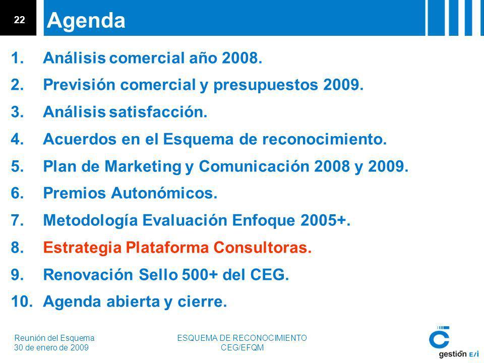 Reunión del Esquema 30 de enero de 2009 ESQUEMA DE RECONOCIMIENTO CEG/EFQM 22 Agenda 1.Análisis comercial año 2008.