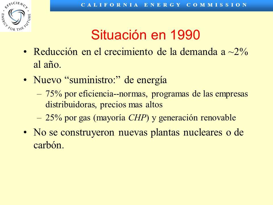 C A L I F O R N I A E N E R G Y C O M M I S S I O N Situación en 1990 Reducción en el crecimiento de la demanda a ~2% al año.