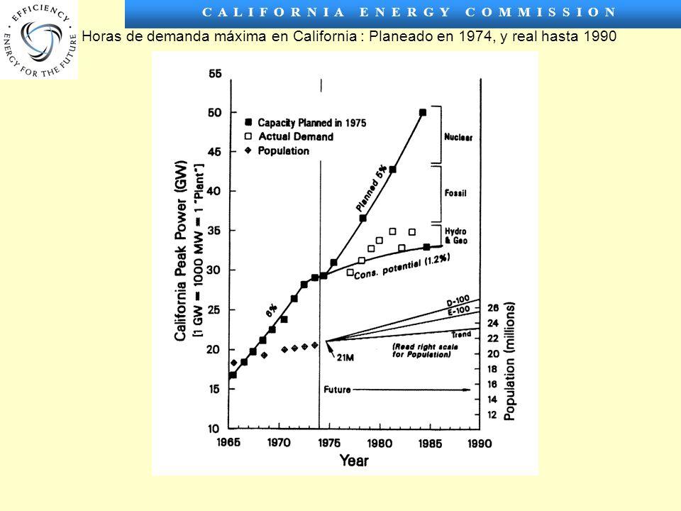 C A L I F O R N I A E N E R G Y C O M M I S S I O N Horas de demanda máxima en California : Planeado en 1974, y real hasta 1990