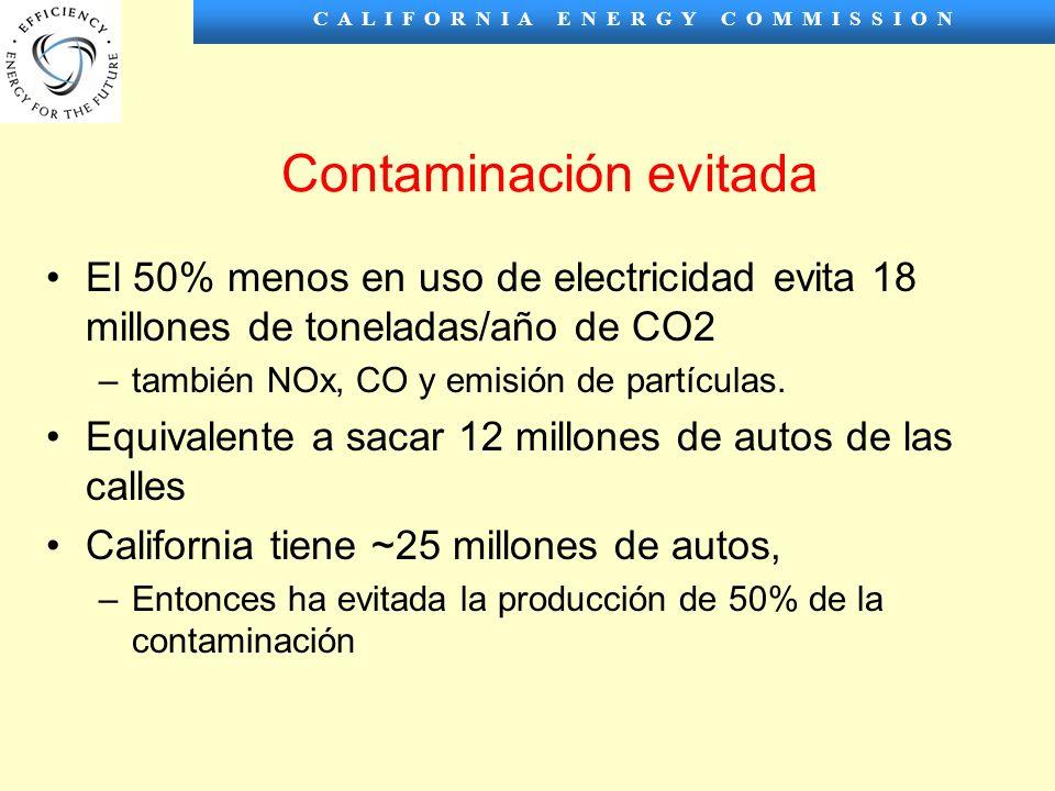 C A L I F O R N I A E N E R G Y C O M M I S S I O N Contaminación evitada El 50% menos en uso de electricidad evita 18 millones de toneladas/año de CO2 –también NOx, CO y emisión de partículas.