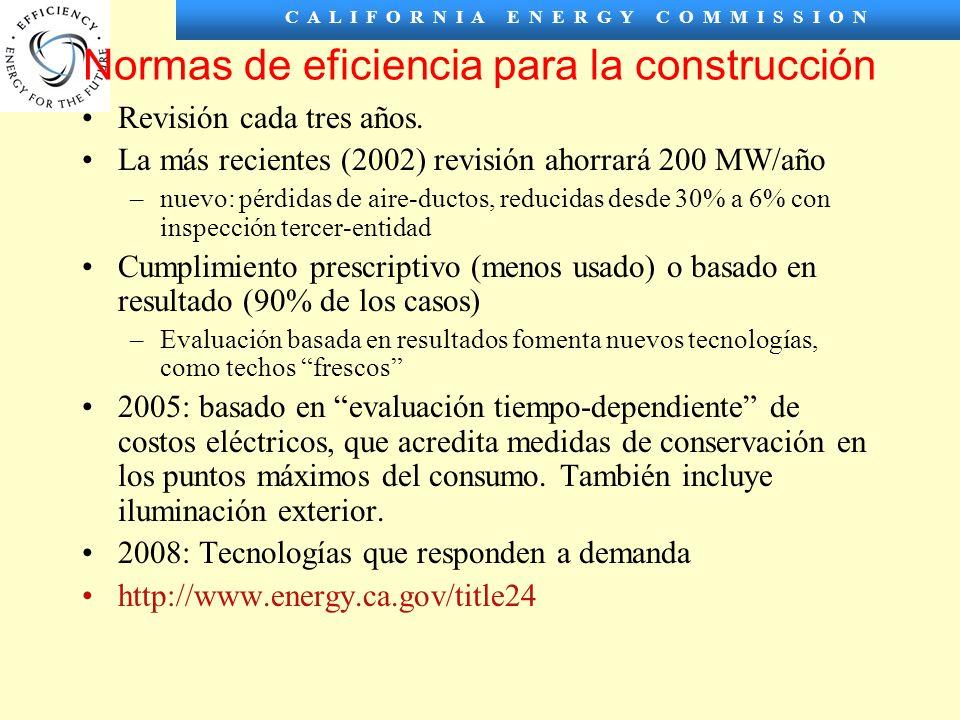 C A L I F O R N I A E N E R G Y C O M M I S S I O N Normas de eficiencia para la construcción Revisión cada tres años.