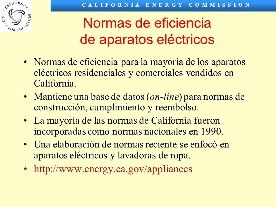 C A L I F O R N I A E N E R G Y C O M M I S S I O N Normas de eficiencia de aparatos eléctricos Normas de eficiencia para la mayoría de los aparatos eléctricos residenciales y comerciales vendidos en California.