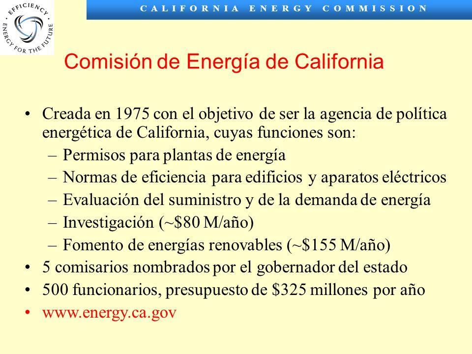 C A L I F O R N I A E N E R G Y C O M M I S S I O N Comisión de Energía de California Creada en 1975 con el objetivo de ser la agencia de política energética de California, cuyas funciones son: –Permisos para plantas de energía –Normas de eficiencia para edificios y aparatos eléctricos –Evaluación del suministro y de la demanda de energía –Investigación (~$80 M/año) –Fomento de energías renovables (~$155 M/año) 5 comisarios nombrados por el gobernador del estado 500 funcionarios, presupuesto de $325 millones por año www.energy.ca.gov