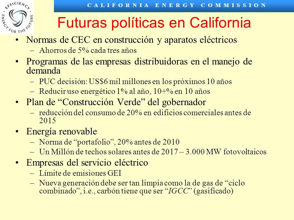 C A L I F O R N I A E N E R G Y C O M M I S S I O N Futuras políticas en California Normas de CEC en construcción y aparatos eléctricos –Ahorros de 5% cada tres años Programas de las empresas distribuidoras en el manejo de demanda –PUC decisión: US$6 mil millones en los próximos 10 años –Reducir uso energético 1% al año, 10+% en 10 años Plan de Construcción Verde del gobernador –reducción del consumo de 20% en edificios comerciales antes de 2015 Energía renovable –Norma de portafolio, 20% antes de 2010 –Un Millón de techos solares antes de 2017 – 3.000 MW fotovoltaicos Empresas del servicio eléctrico –Límite de emisiones GEI –Nueva generación debe ser tan limpia como la de gas de ciclo combinado, i.e., carbón tiene que ser IGCC (gasificado)