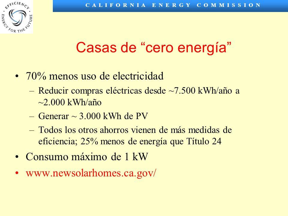 C A L I F O R N I A E N E R G Y C O M M I S S I O N Casas de cero energía 70% menos uso de electricidad –Reducir compras eléctricas desde ~7.500 kWh/año a ~2.000 kWh/año –Generar ~ 3.000 kWh de PV –Todos los otros ahorros vienen de más medidas de eficiencia; 25% menos de energía que Título 24 Consumo máximo de 1 kW www.newsolarhomes.ca.gov/