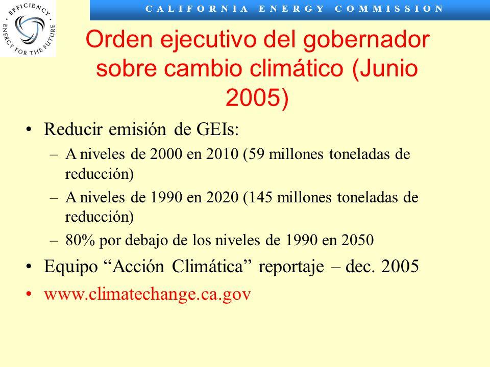 C A L I F O R N I A E N E R G Y C O M M I S S I O N Orden ejecutivo del gobernador sobre cambio climático (Junio 2005) Reducir emisión de GEIs: –A niveles de 2000 en 2010 (59 millones toneladas de reducción) –A niveles de 1990 en 2020 (145 millones toneladas de reducción) –80% por debajo de los niveles de 1990 en 2050 Equipo Acción Climática reportaje – dec.