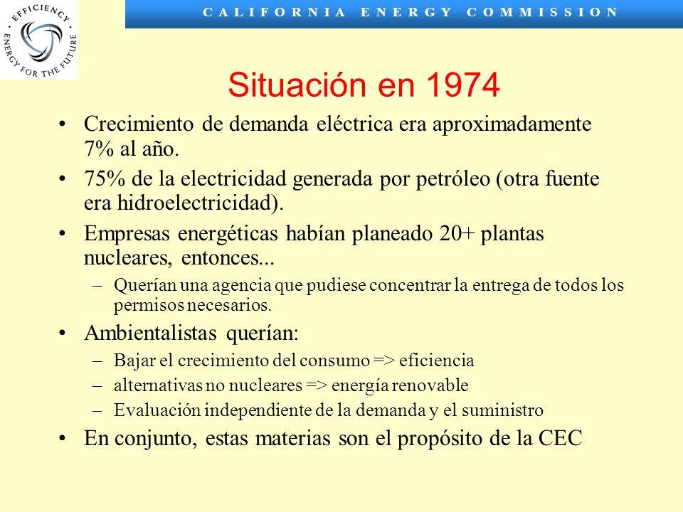 C A L I F O R N I A E N E R G Y C O M M I S S I O N Situación en 1974 Crecimiento de demanda eléctrica era aproximadamente 7% al año.