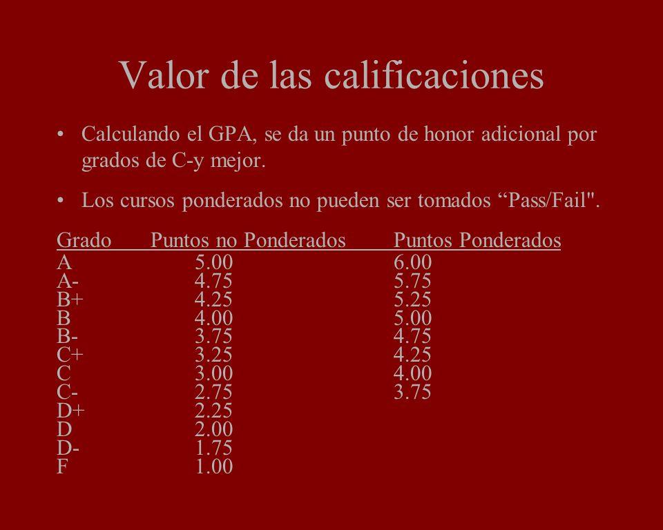Valor de las calificaciones Calculando el GPA, se da un punto de honor adicional por grados de C-y mejor. Los cursos ponderados no pueden ser tomados