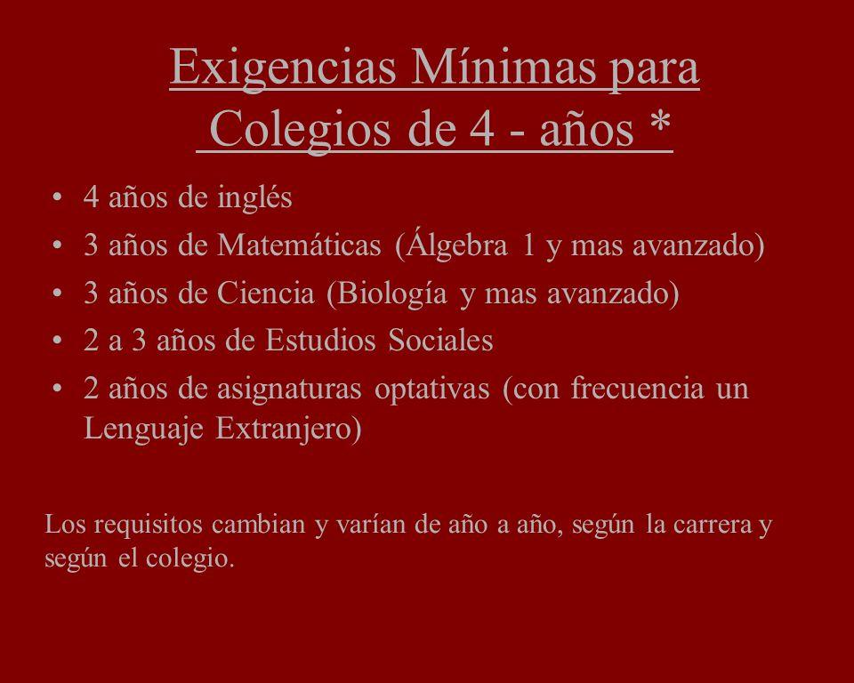 Exigencias Mínimas para Colegios de 4 - años * 4 años de inglés 3 años de Matemáticas (Álgebra 1 y mas avanzado) 3 años de Ciencia (Biología y mas ava