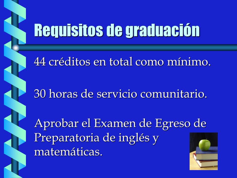 Requisitos de graduación 44 créditos en total como mínimo.