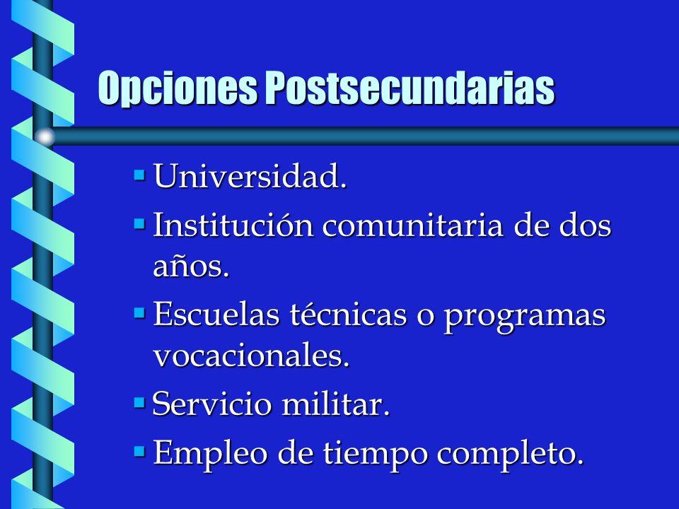 Opciones Postsecundarias Universidad. Universidad.