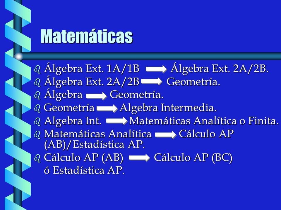 Matemáticas b Álgebra Ext. 1A/1B Álgebra Ext. 2A/2B.