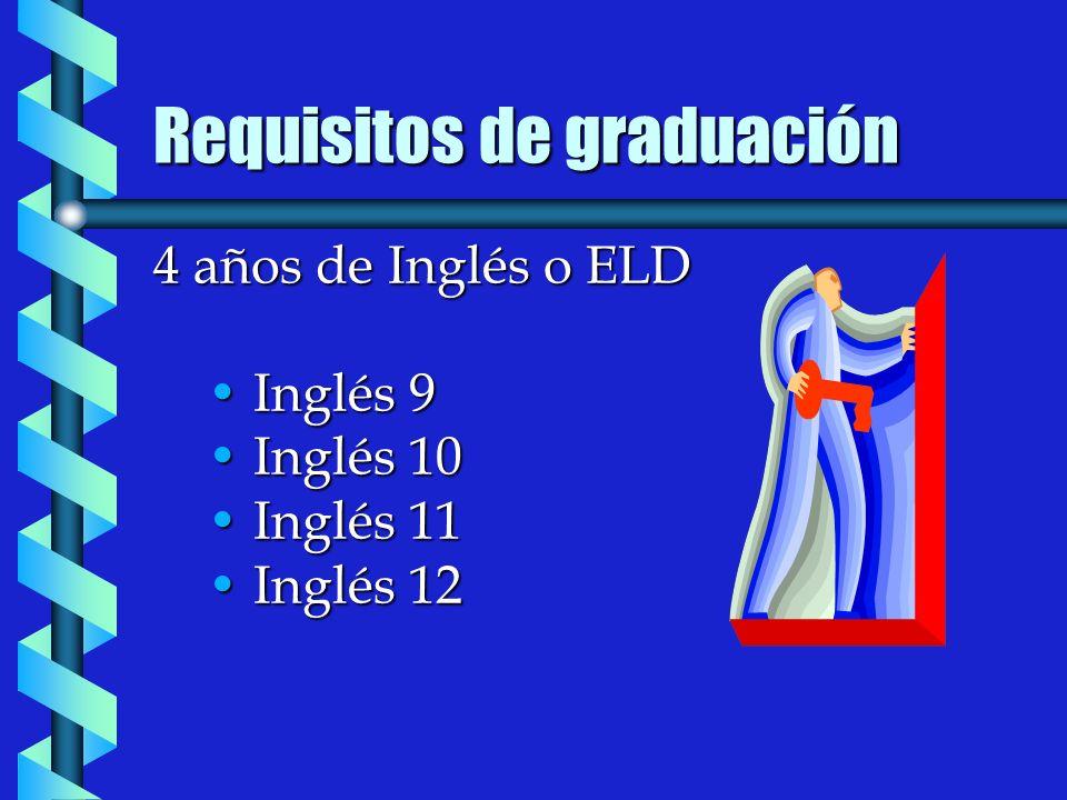 Requisitos de graduación 4 años de Inglés o ELD Inglés 9 Inglés 9 Inglés 10 Inglés 10 Inglés 11 Inglés 11 Inglés 12 Inglés 12
