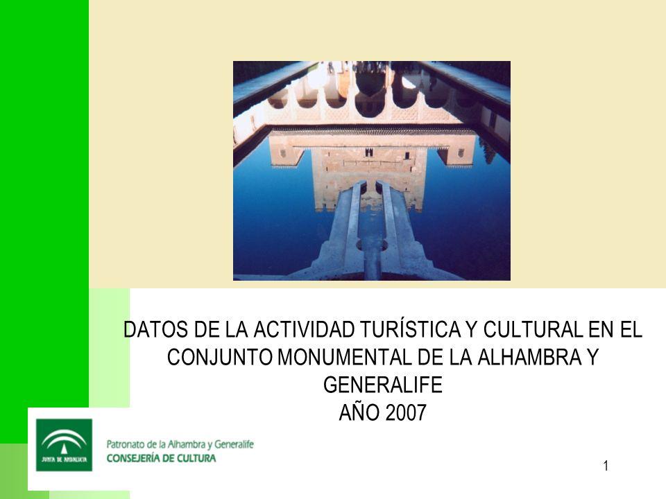 11 DATOS DE LA ACTIVIDAD TURÍSTICA Y CULTURAL EN EL CONJUNTO MONUMENTAL DE LA ALHAMBRA Y GENERALIFE AÑO 2007