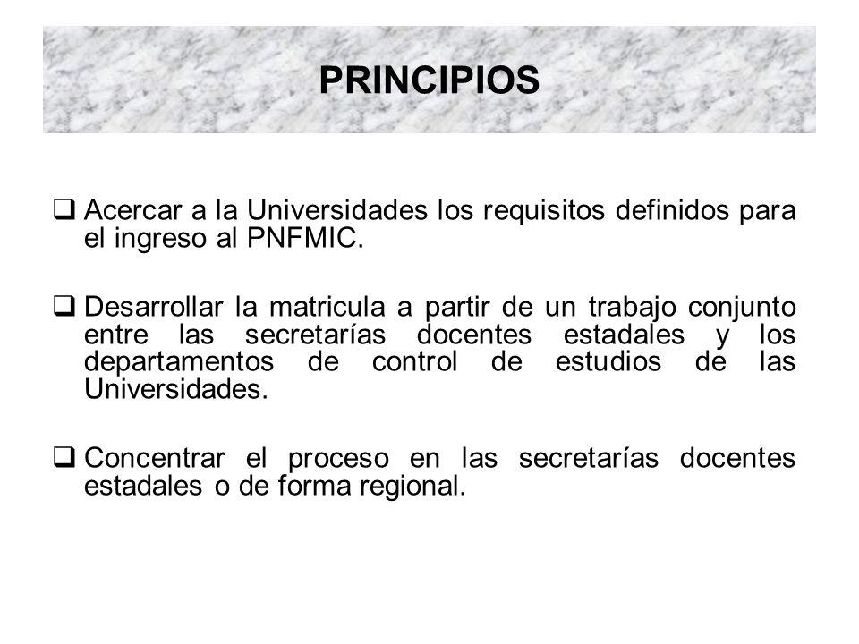 PRINCIPIOS Acercar a la Universidades los requisitos definidos para el ingreso al PNFMIC. Desarrollar la matricula a partir de un trabajo conjunto ent