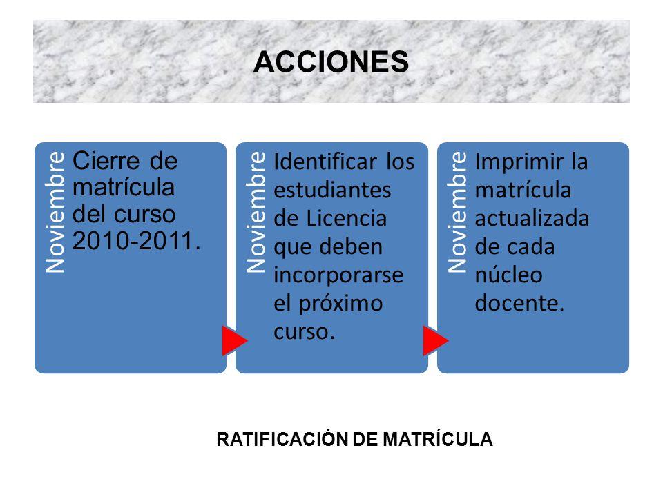 ACCIONES Noviembre Cierre de matrícula del curso 2010-2011.