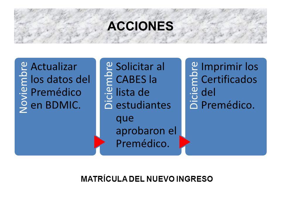 ACCIONES Noviembre Actualizar los datos del Premédico en BDMIC.