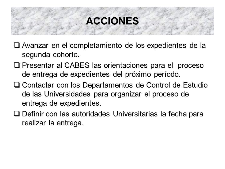 ACCIONES Avanzar en el completamiento de los expedientes de la segunda cohorte. Presentar al CABES las orientaciones para el proceso de entrega de exp