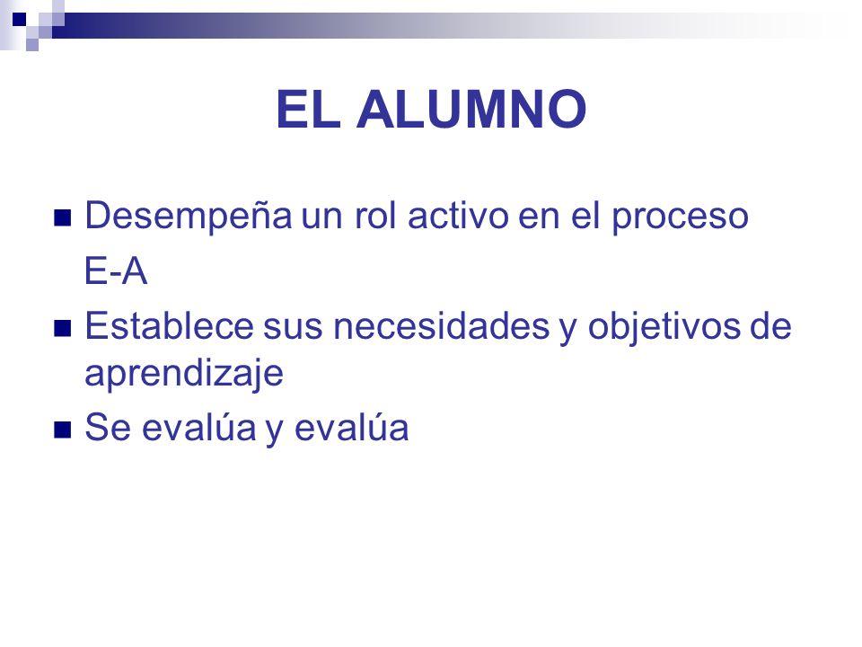 EL ALUMNO Desempeña un rol activo en el proceso E-A Establece sus necesidades y objetivos de aprendizaje Se evalúa y evalúa