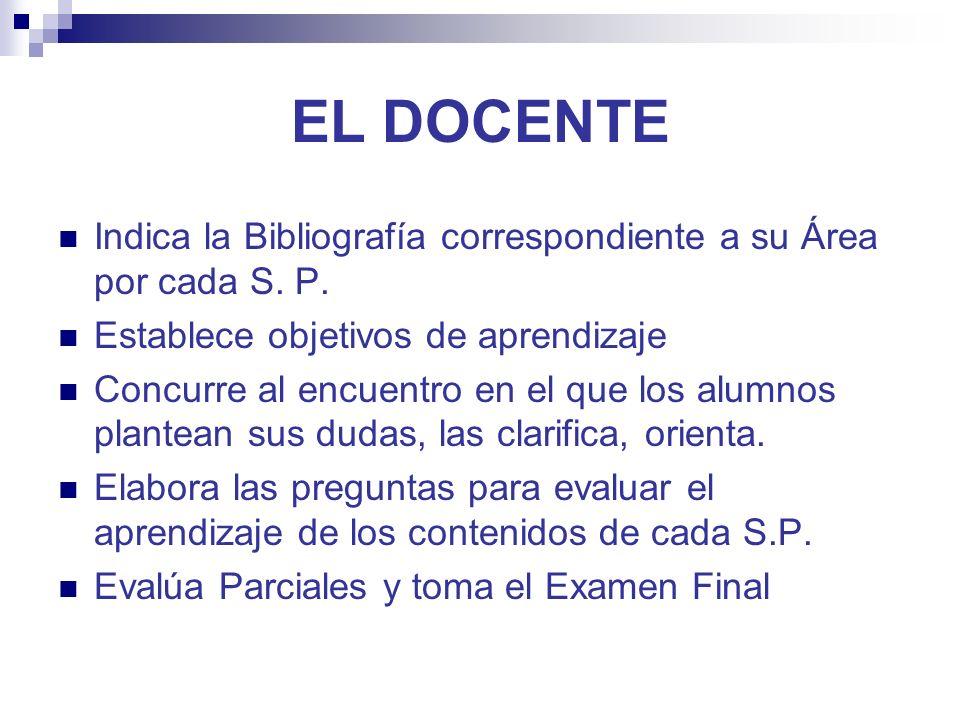 EL DOCENTE Indica la Bibliografía correspondiente a su Área por cada S.