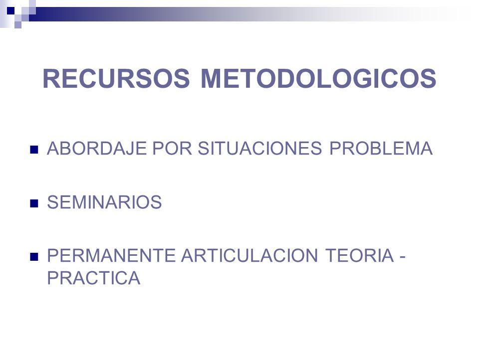 RECURSOS METODOLOGICOS ABORDAJE POR SITUACIONES PROBLEMA SEMINARIOS PERMANENTE ARTICULACION TEORIA - PRACTICA