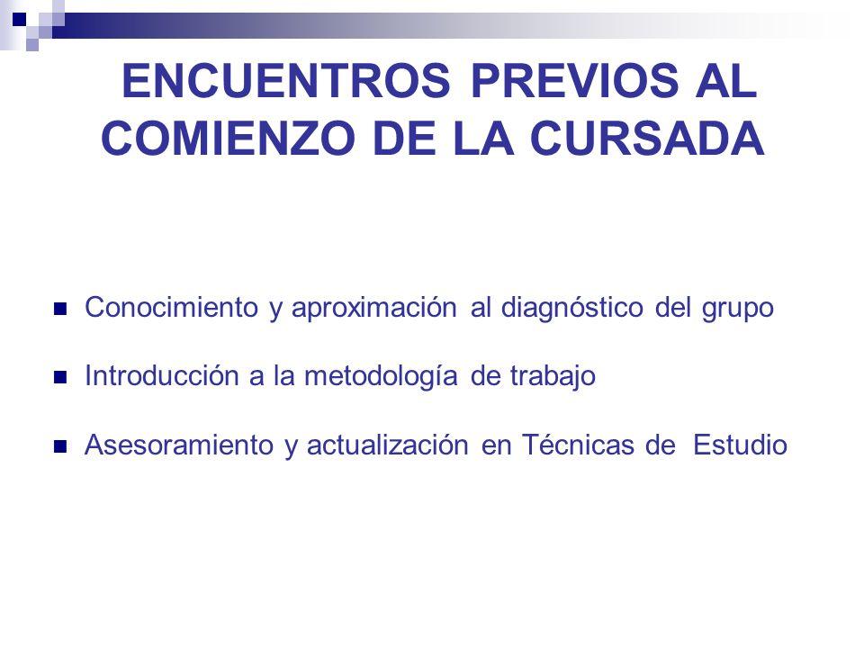 ENCUENTROS PREVIOS AL COMIENZO DE LA CURSADA Conocimiento y aproximación al diagnóstico del grupo Introducción a la metodología de trabajo Asesoramiento y actualización en Técnicas de Estudio