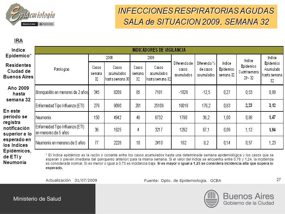 INFECCIONES RESPIRATORIAS AGUDAS SALA de SITUACION 2009. SEMANA 32 IRA Indice Epidemico* Residentes Ciudad de Buenos Aires Año 2009 hasta semana 32 En
