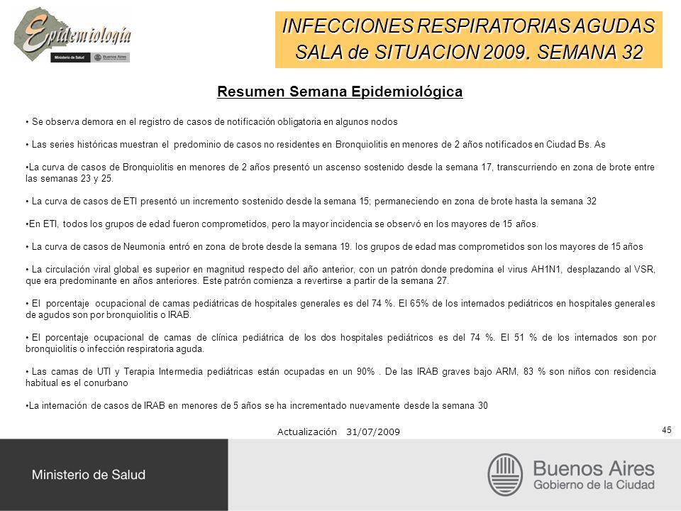 INFECCIONES RESPIRATORIAS AGUDAS SALA de SITUACION 2009. SEMANA 32 Actualización 31/07/2009 45 Resumen Semana Epidemiológica Se observa demora en el r