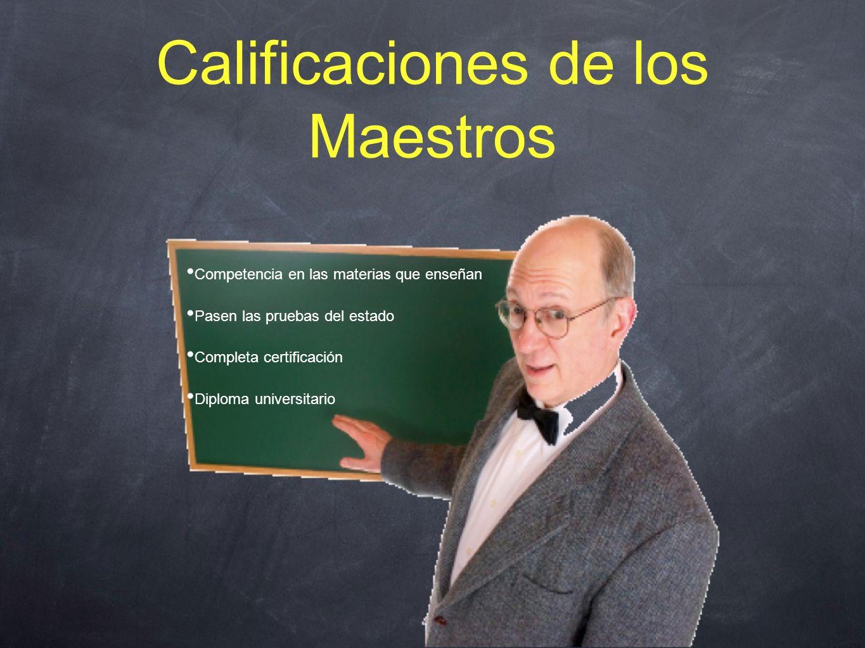 Calificaciones de los Maestros Competencia en las materias que enseñan Pasen las pruebas del estado Completa certificación Diploma universitario