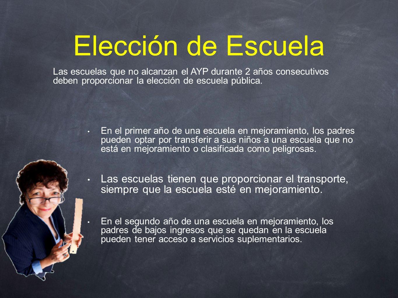 Elección de Escuela Las escuelas que no alcanzan el AYP durante 2 años consecutivos deben proporcionar la elección de escuela pública.