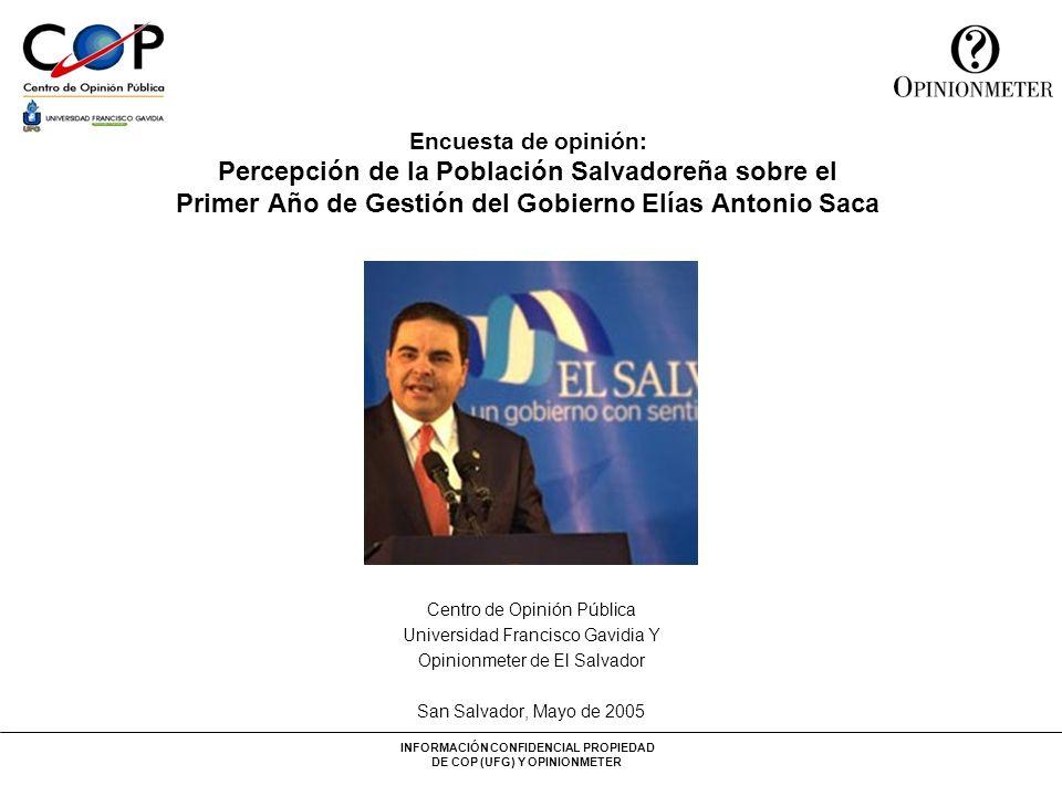 INFORMACIÓN CONFIDENCIAL PROPIEDAD DE COP (UFG) Y OPINIONMETER Centro de Opinión Pública Universidad Francisco Gavidia Y Opinionmeter de El Salvador S