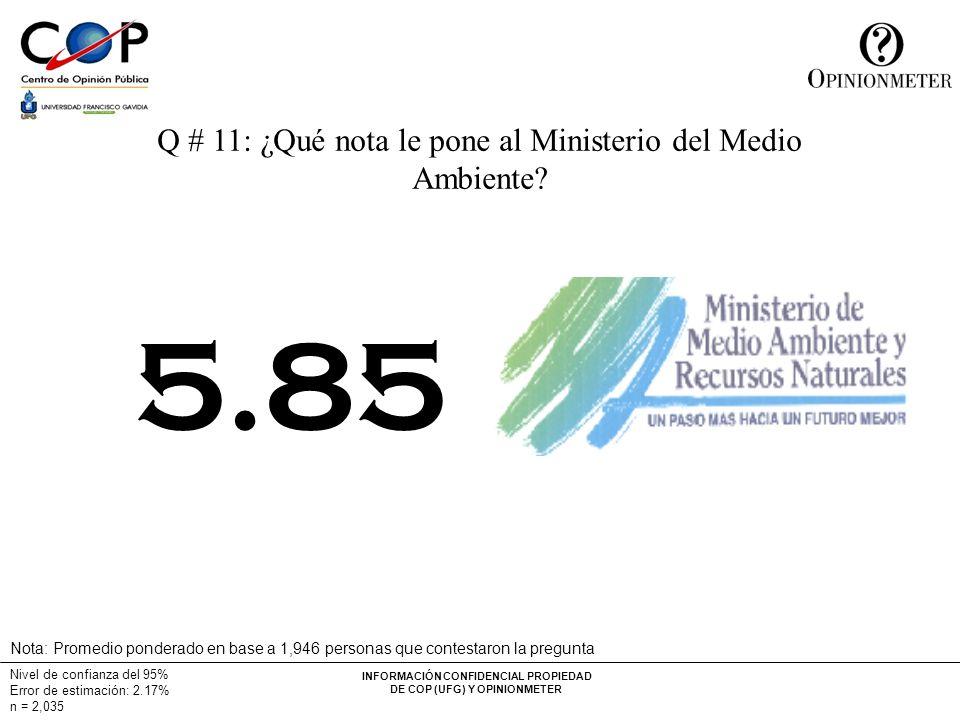 INFORMACIÓN CONFIDENCIAL PROPIEDAD DE COP (UFG) Y OPINIONMETER Nivel de confianza del 95% Error de estimación: 2.17% n = 2,035 Q # 11: ¿Qué nota le pone al Ministerio del Medio Ambiente.