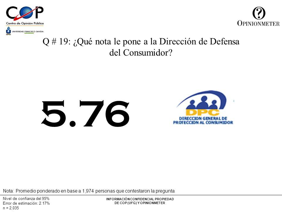 INFORMACIÓN CONFIDENCIAL PROPIEDAD DE COP (UFG) Y OPINIONMETER Nivel de confianza del 95% Error de estimación: 2.17% n = 2,035 Q # 19: ¿Qué nota le pone a la Dirección de Defensa del Consumidor.