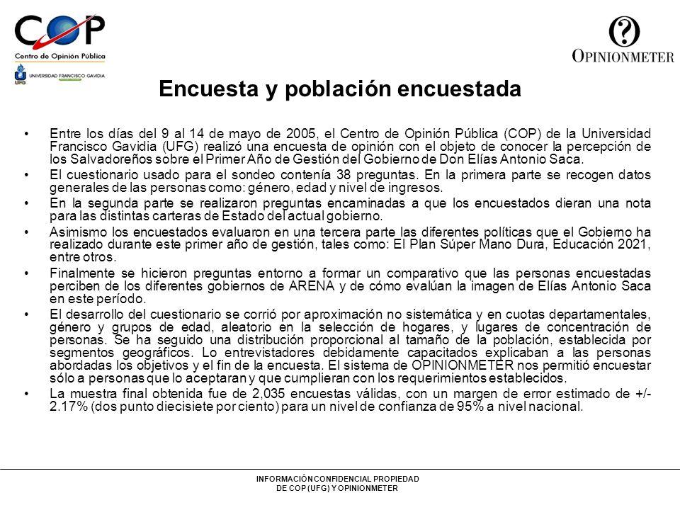INFORMACIÓN CONFIDENCIAL PROPIEDAD DE COP (UFG) Y OPINIONMETER Encuesta y población encuestada Entre los días del 9 al 14 de mayo de 2005, el Centro de Opinión Pública (COP) de la Universidad Francisco Gavidia (UFG) realizó una encuesta de opinión con el objeto de conocer la percepción de los Salvadoreños sobre el Primer Año de Gestión del Gobierno de Don Elías Antonio Saca.