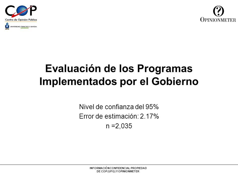 INFORMACIÓN CONFIDENCIAL PROPIEDAD DE COP (UFG) Y OPINIONMETER Evaluación de los Programas Implementados por el Gobierno Nivel de confianza del 95% Error de estimación: 2.17% n =2,035