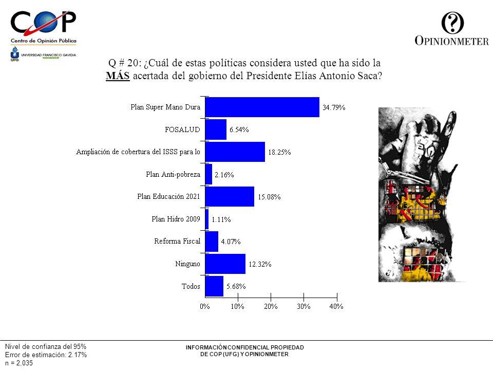 INFORMACIÓN CONFIDENCIAL PROPIEDAD DE COP (UFG) Y OPINIONMETER Q # 20: ¿Cuál de estas políticas considera usted que ha sido la MÁS acertada del gobierno del Presidente Elías Antonio Saca.