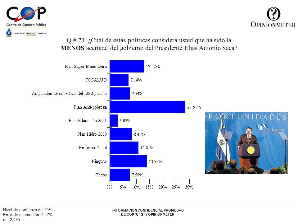 INFORMACIÓN CONFIDENCIAL PROPIEDAD DE COP (UFG) Y OPINIONMETER Q # 21: ¿Cuál de estas políticas considera usted que ha sido la MENOS acertada del gobierno del Presidente Elías Antonio Saca.