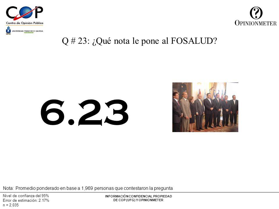 INFORMACIÓN CONFIDENCIAL PROPIEDAD DE COP (UFG) Y OPINIONMETER Nivel de confianza del 95% Error de estimación: 2.17% n = 2,035 Q # 23: ¿Qué nota le pone al FOSALUD.