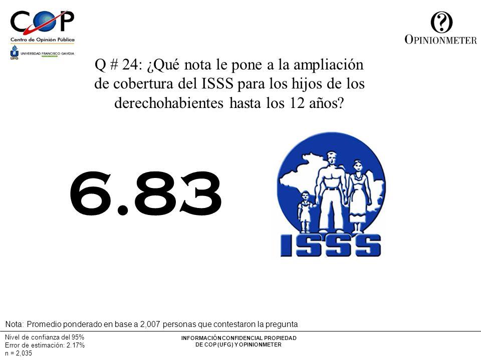 INFORMACIÓN CONFIDENCIAL PROPIEDAD DE COP (UFG) Y OPINIONMETER Q # 24: ¿Qué nota le pone a la ampliación de cobertura del ISSS para los hijos de los derechohabientes hasta los 12 años.