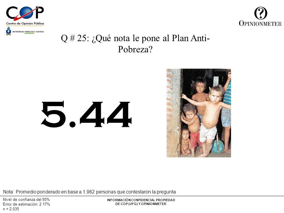 INFORMACIÓN CONFIDENCIAL PROPIEDAD DE COP (UFG) Y OPINIONMETER Nivel de confianza del 95% Error de estimación: 2.17% n = 2,035 Q # 25: ¿Qué nota le pone al Plan Anti- Pobreza.