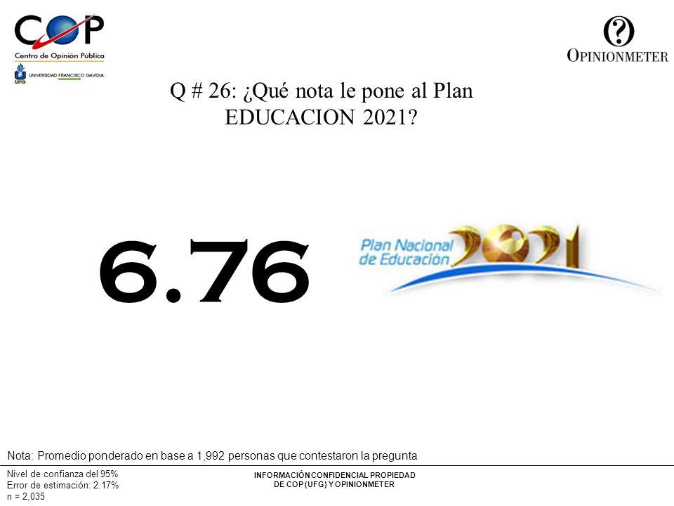 INFORMACIÓN CONFIDENCIAL PROPIEDAD DE COP (UFG) Y OPINIONMETER Nivel de confianza del 95% Error de estimación: 2.17% n = 2,035 Q # 26: ¿Qué nota le pone al Plan EDUCACION 2021.