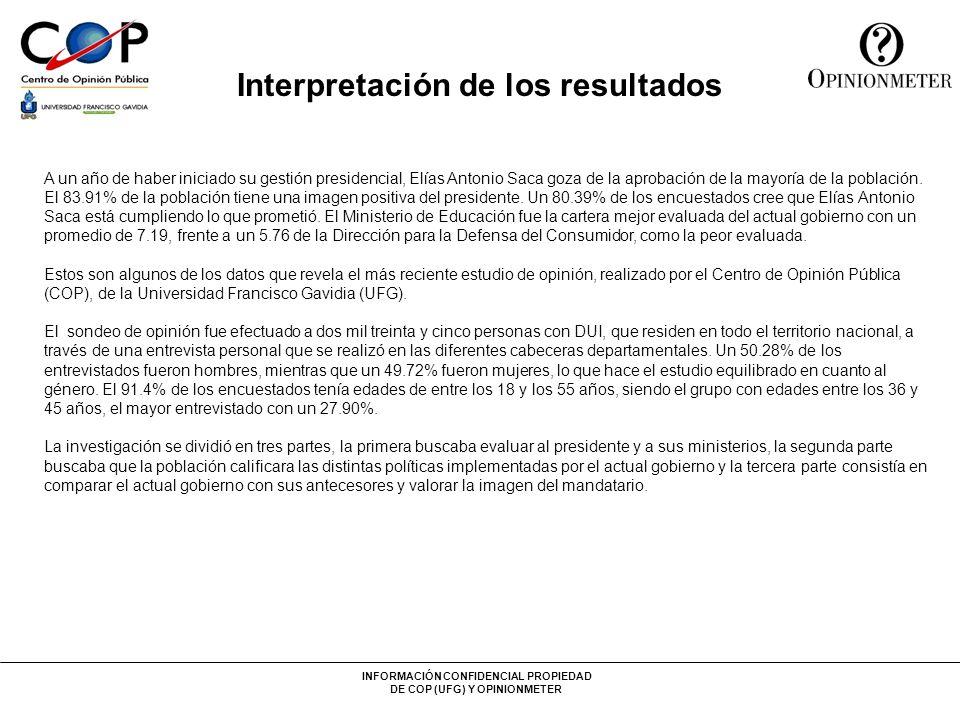 INFORMACIÓN CONFIDENCIAL PROPIEDAD DE COP (UFG) Y OPINIONMETER Interpretación de los resultados A un año de haber iniciado su gestión presidencial, Elías Antonio Saca goza de la aprobación de la mayoría de la población.