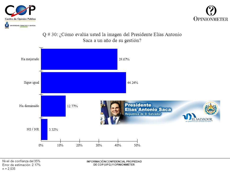 INFORMACIÓN CONFIDENCIAL PROPIEDAD DE COP (UFG) Y OPINIONMETER Q # 30: ¿Cómo evalúa usted la imagen del Presidente Elías Antonio Saca a un año de su g