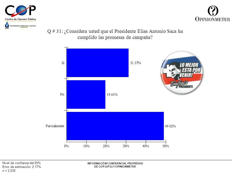 INFORMACIÓN CONFIDENCIAL PROPIEDAD DE COP (UFG) Y OPINIONMETER Q # 31: ¿Considera usted que el Presidente Elías Antonio Saca ha cumplido las promesas