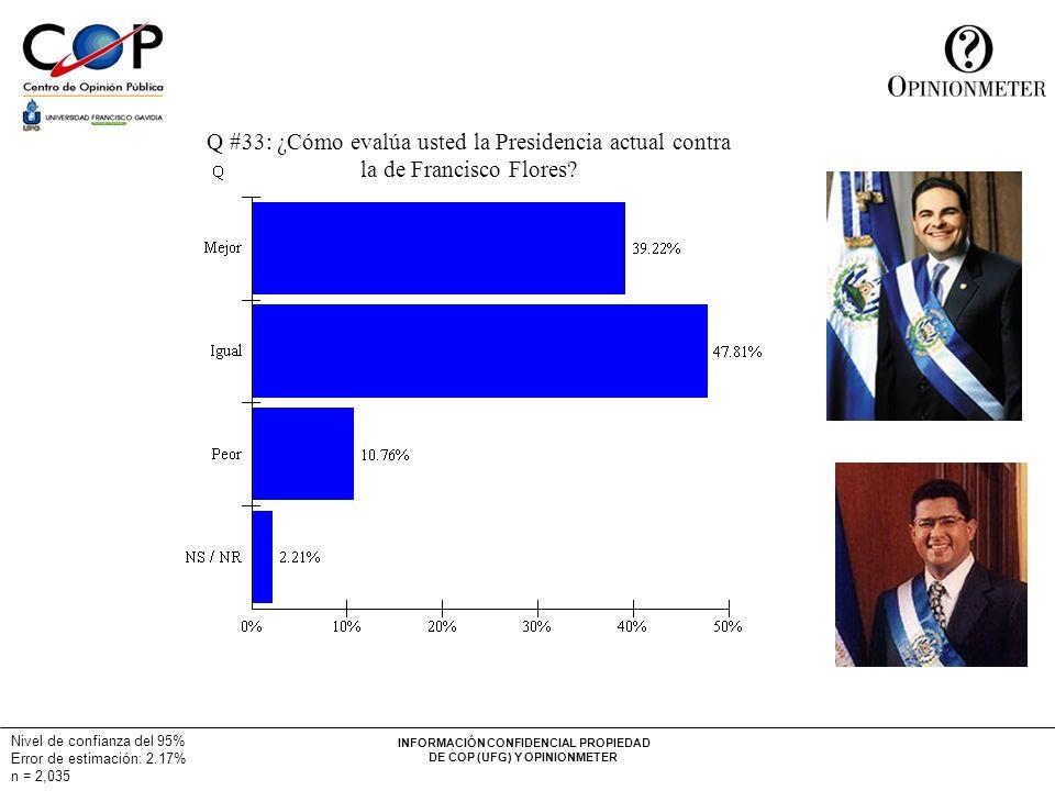 INFORMACIÓN CONFIDENCIAL PROPIEDAD DE COP (UFG) Y OPINIONMETER Nivel de confianza del 95% Error de estimación: 2.17% n = 2,035 Q #33: ¿Cómo evalúa usted la Presidencia actual contra la de Francisco Flores