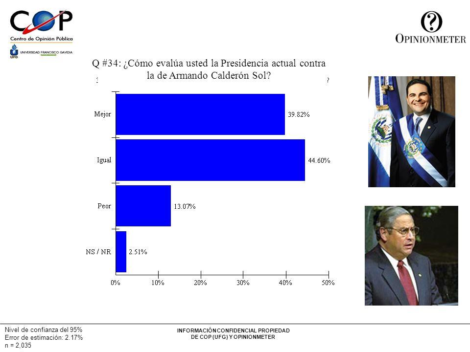 INFORMACIÓN CONFIDENCIAL PROPIEDAD DE COP (UFG) Y OPINIONMETER Nivel de confianza del 95% Error de estimación: 2.17% n = 2,035 Q #34: ¿Cómo evalúa usted la Presidencia actual contra la de Armando Calderón Sol